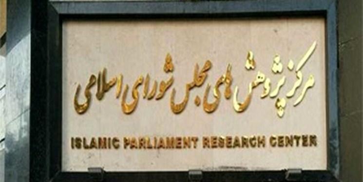 نبض بانک+مرکز پژوهشهای مجلس